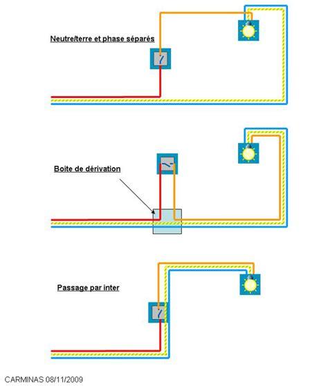 schema branchement neon avec interrupteur