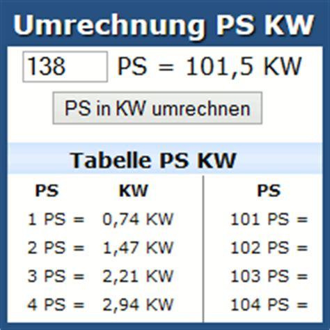 umrechnung ps kw  rechner und tabelle