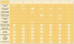 Decision Table  Diagram