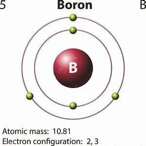 Boron  U2013 Not Boring  But Complex And Versatile   Chemical