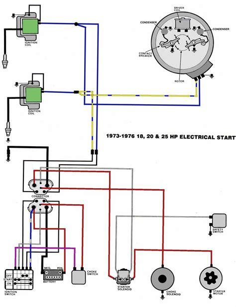 evinrude   hp    wire  startersolenoid