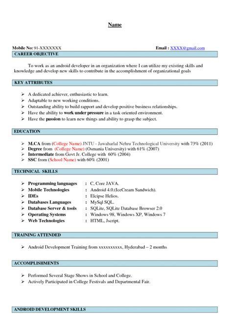 salesforce developer resume sles  images crm business analyst cover letter business venky