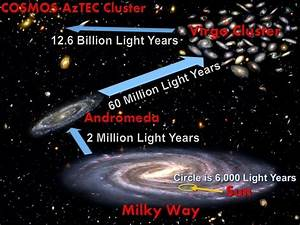 Are the images from distant galaxies that are light years ...