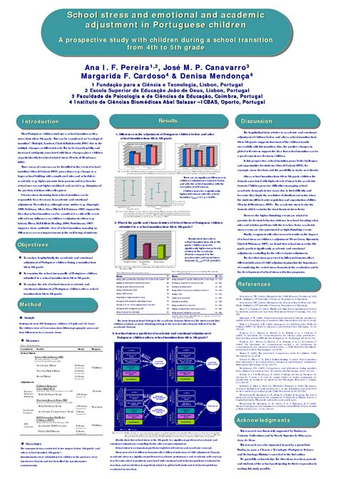research poster powerpoint template  powerpoint