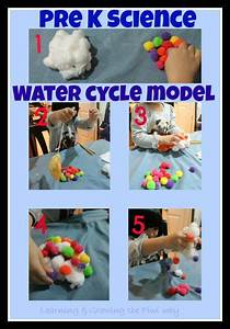 Preschool Puddles Easy To Make Water Cycle Model