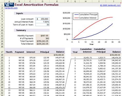 excel amortization amortization table exle