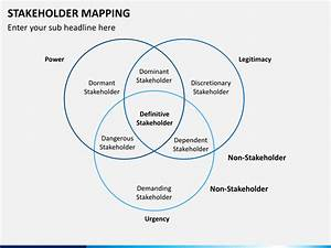 stakeholder mapping powerpoint template sketchbubble With stakeholder map template powerpoint