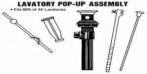 Pop Up Lavatory Parts