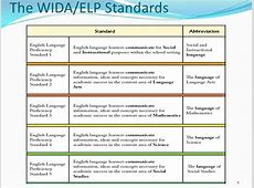 Wida Lesson Plan Template Images Template Design Ideas