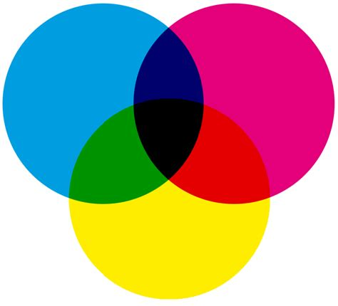 opinions on cmyk color model