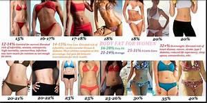 magersucht normalgewicht