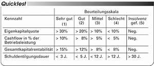 Note Berechnen Prozent : basel ii die harten faktoren im rating ~ Themetempest.com Abrechnung