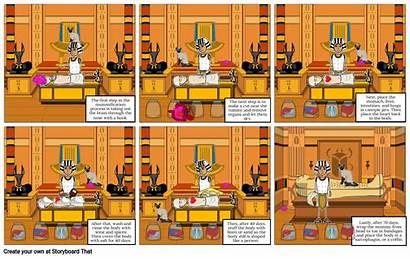 Mummification Storyboard Powerpoint Copy Storyboards