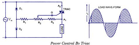 Triac Applications Electronic Circuits Diagrams