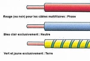 l39electricite c39est par sorcier les fils le neutre la With fil electrique couleur neutre