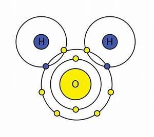 Pin By Raziye  U015eenay On Water Molecule In 2020