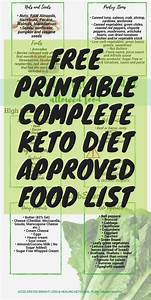 Keto Shopping List For Beginners  U0026 Printable Keto Approved