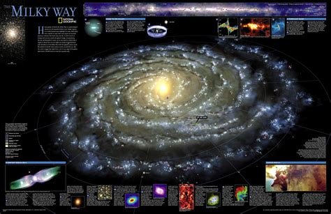 The Milky Way Poster Astronomy Pinterest