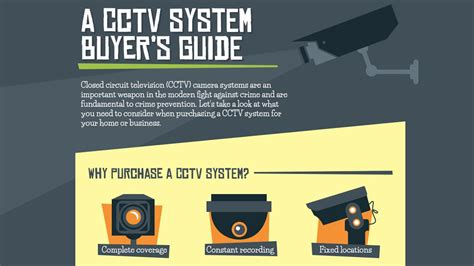 Planning To Buy A Cctv? Click Here