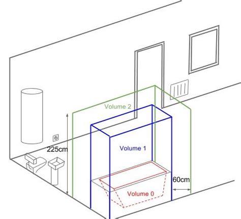 hauteur des prises dans une cuisine prise electrique dans une salle de bain 28 images