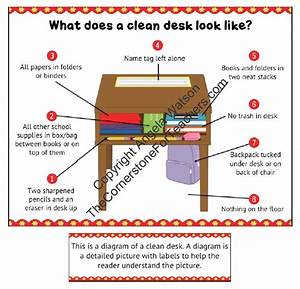 Clean Desk Policy Template The Clean Desk Diagram