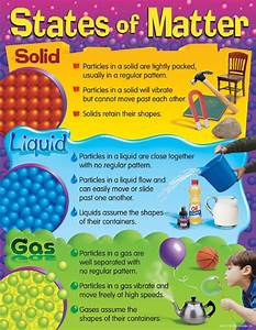 States of Matter Poster | Science Class Ideas | Pinterest ...