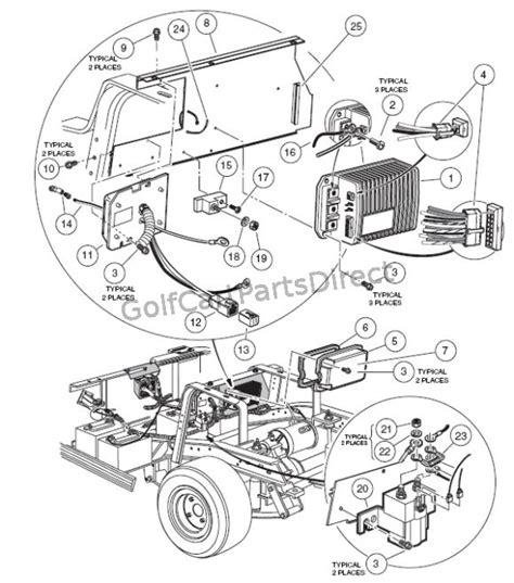 Wiring Diagram For 2005 Clubcar 48 Volt by Club Car Wiring Diagram 48 Volt Fuse Box And Wiring Diagram