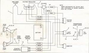 Kubota Bx2200 Service Manual Wiring Diagram : kubota rtv 900 parts diagram automotive parts diagram images ~ A.2002-acura-tl-radio.info Haus und Dekorationen