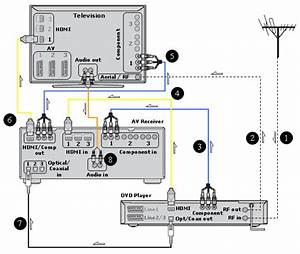 Diagrams Wiring   Vcr Hook Up Diagram