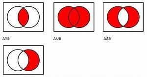 Set Theory Venn Diagram Jpg  543 U00d7284