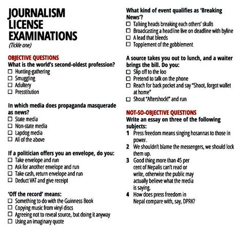 Journalism Questions by Journalism Paper Leaked