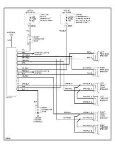 Kia Rio Radio Wiring Diagram Fixya