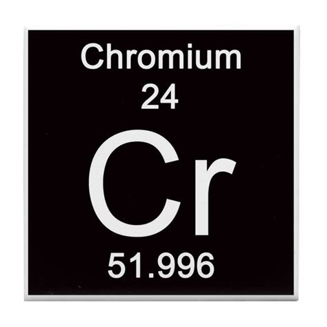 Periodic Table Chromium Tile Coaster By Sciencelady