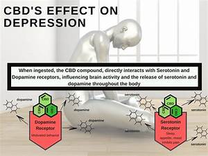 Fish Oil Dosage Chart Can Cbd Oil Help With Depression Cbd And Depression