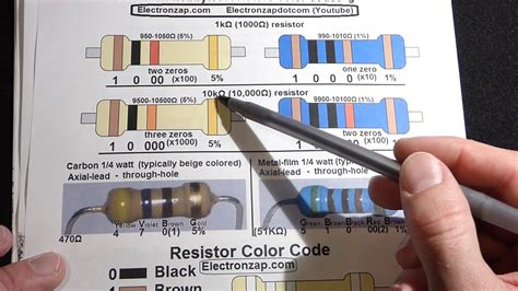 10k resistor color code resistor color code explained by electronzap for 1k and