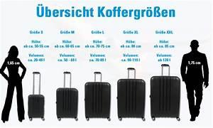 Liter Berechnen Cm : welches ist die richtige koffergr e f r meinen urlaub ~ Themetempest.com Abrechnung
