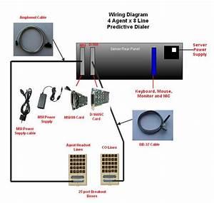 Spitfire Help Desk    Wiring Diagram For 4x8 Analog Spitfire Predictive