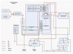 similiar springdale wiring diagram keywords keystone rv wiring diagram keystone circuit diagrams