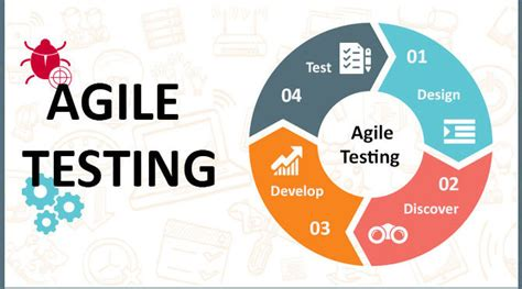 basics  agile testing ignatiuz office  cloud services