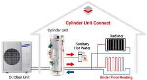 Air Source Heat Pump Underfloor Heating Schematic Images