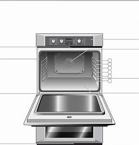 Download Bosch Appliances Convection Oven Hbl54 Manual And