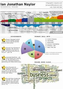The Ultimate Guide To Infographic Resumes