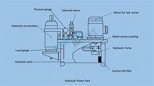 8 Most Common Problems In Hydraulic Operated Remote Valve