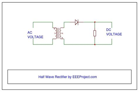Half Wave Rectifier Explained Detail