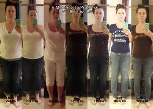 Keto Diet Results Before and After