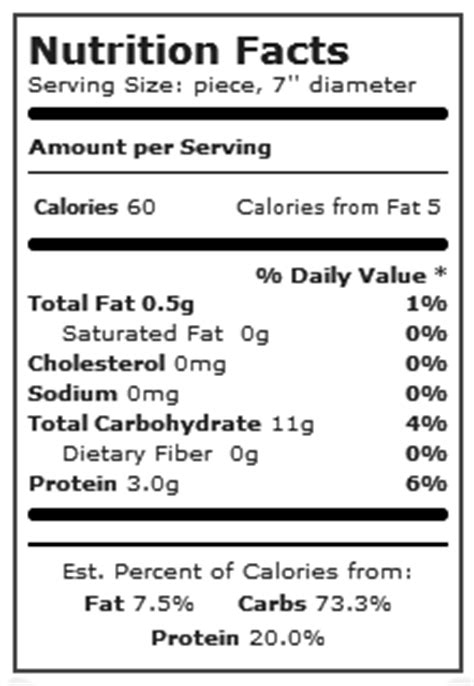 desi fitness health  nutrition blog healthy rotiland