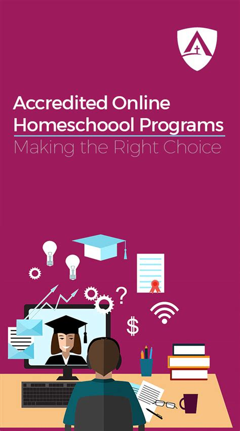 Accredited Online Homeschool Programsmaking The Right. Business Process Improvement Software. Aggressive Growth Mutual Funds. Small Business Voip Pbx Computer Science Njit. Nicolas Tabbal Plastic Surgeon. Ford Mercury Mountaineer Avon Plumbing Supply. Normal Estradiol Levels Community Cancer Care. Repair Your Credit Score Hoa Dues Foreclosure. Phlebotomy Certification Schools