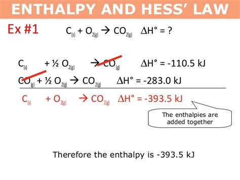 Tang 02 Enthalpy And Hess' Law