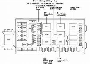 Diagram For Engine Compartment Fuse Box 2003 F250 Super
