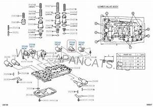 Solenoid Shift   2 Automatic Transmission A960e 06